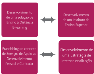 atlascorporation-diagrama-estrategia